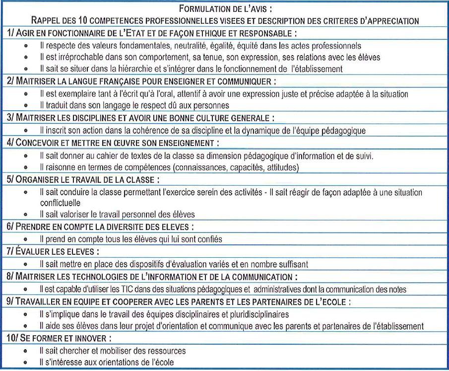 Technicien Formulation De Industrie Chimique listes des fichiers et notices PDF